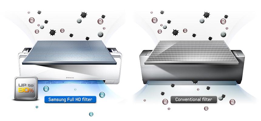 High density filter