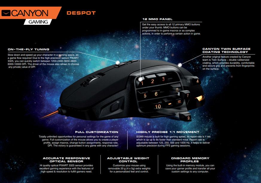 Canyon Despot Gaming Mouse