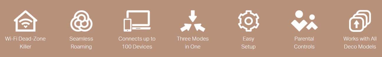 TP-Link Deco M4 (2-Pack)