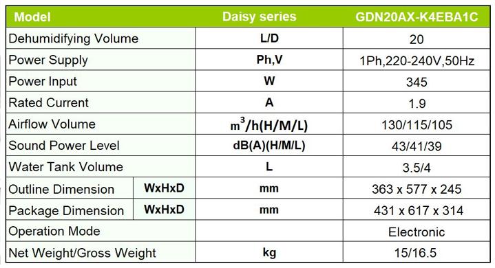 GREE Dehumidifier DAISY 20 Liters