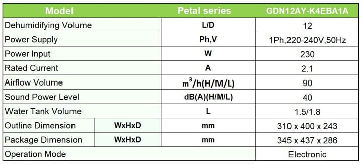 GREE Dehumidifier PETAL 12 Liters